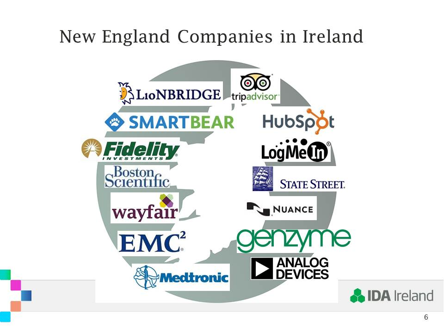 2014-05-29.New_England_Co._in_Ireland