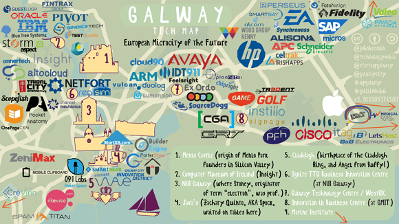Technology cluster map of Galway