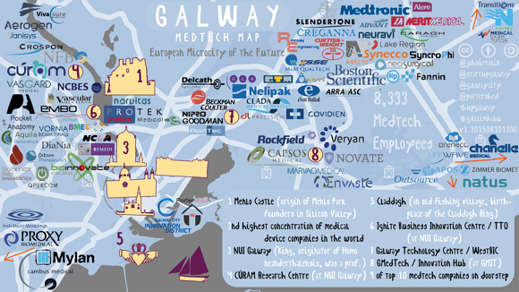 Medtech Cluster Map of Galway